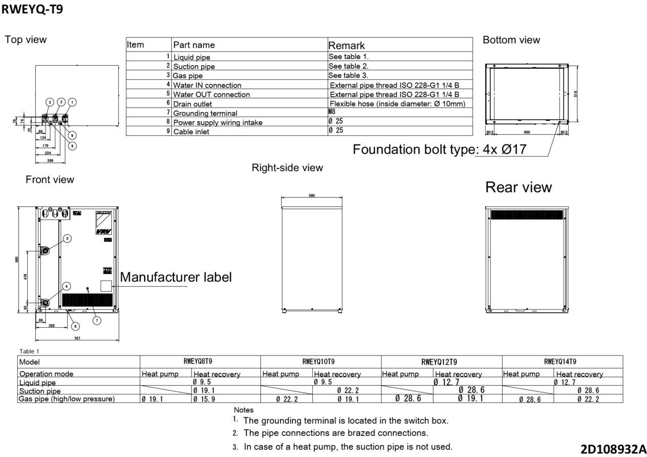 Schema Elettrico Daikin : Schede tecniche climatizzatori daikin